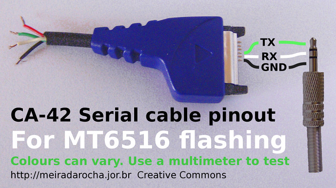 Veja como fazer um conversor USB-serial barato